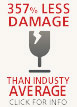 357% less damage than industustry average - click for info